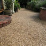 Resin Driveway Manchester
